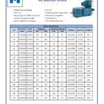 DC Motors Stock